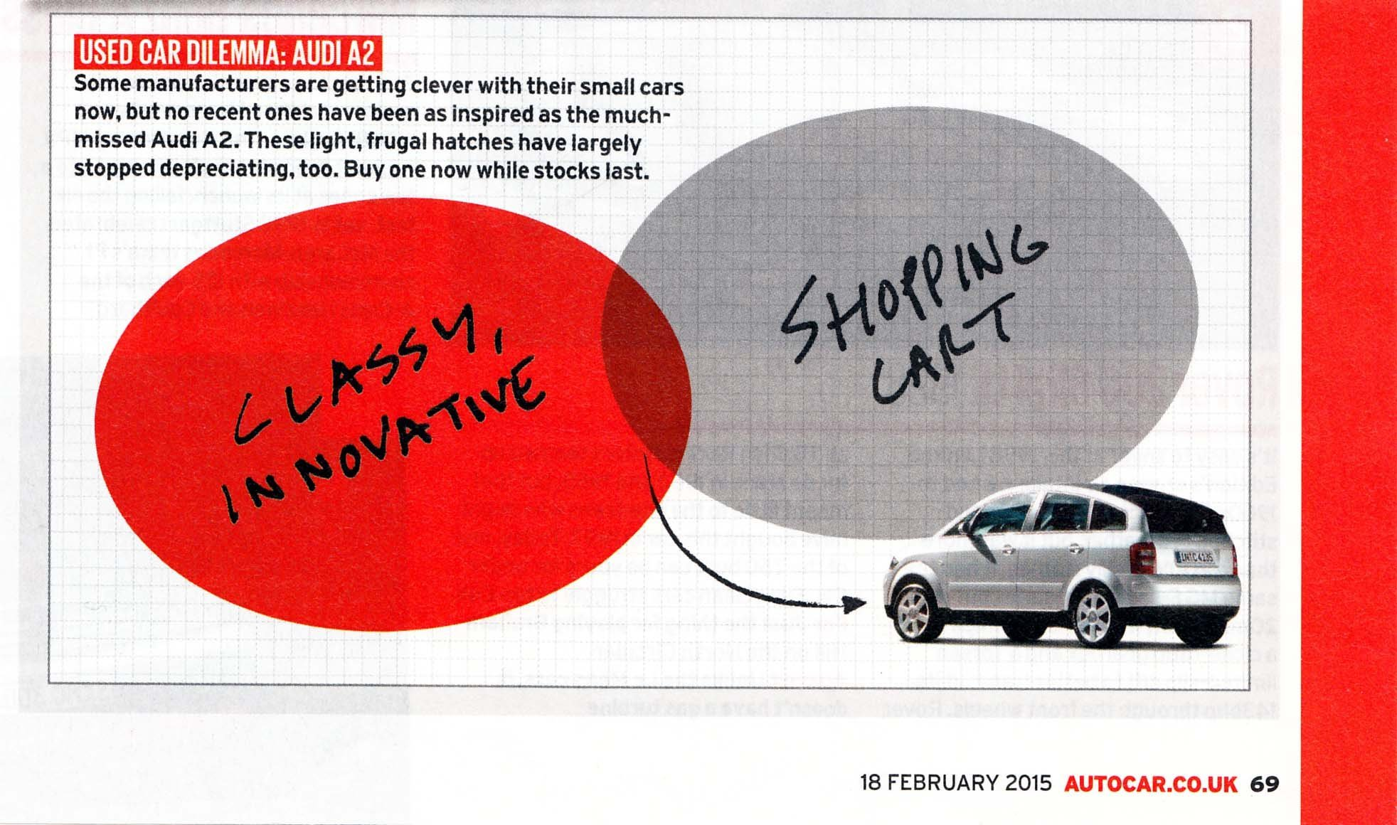 A2 Shopping Cart.jpg