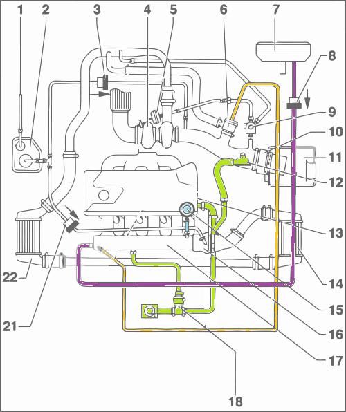 A36589: Audi S3 Engine Diagram At Gundyle.co