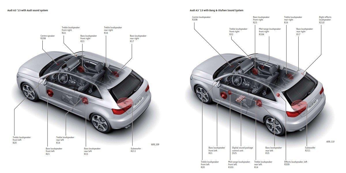 Audi Sound System | Audi-Sport net