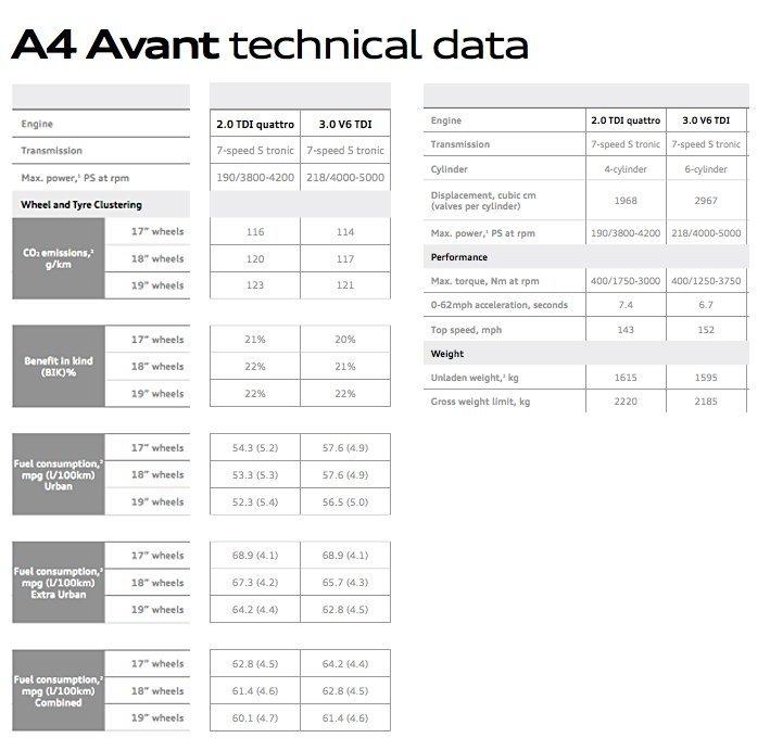 A4 data.jpg