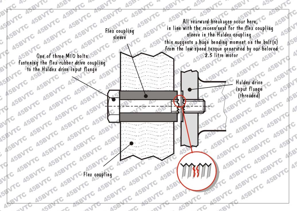 cardan shaft  propshaft  bolt failure