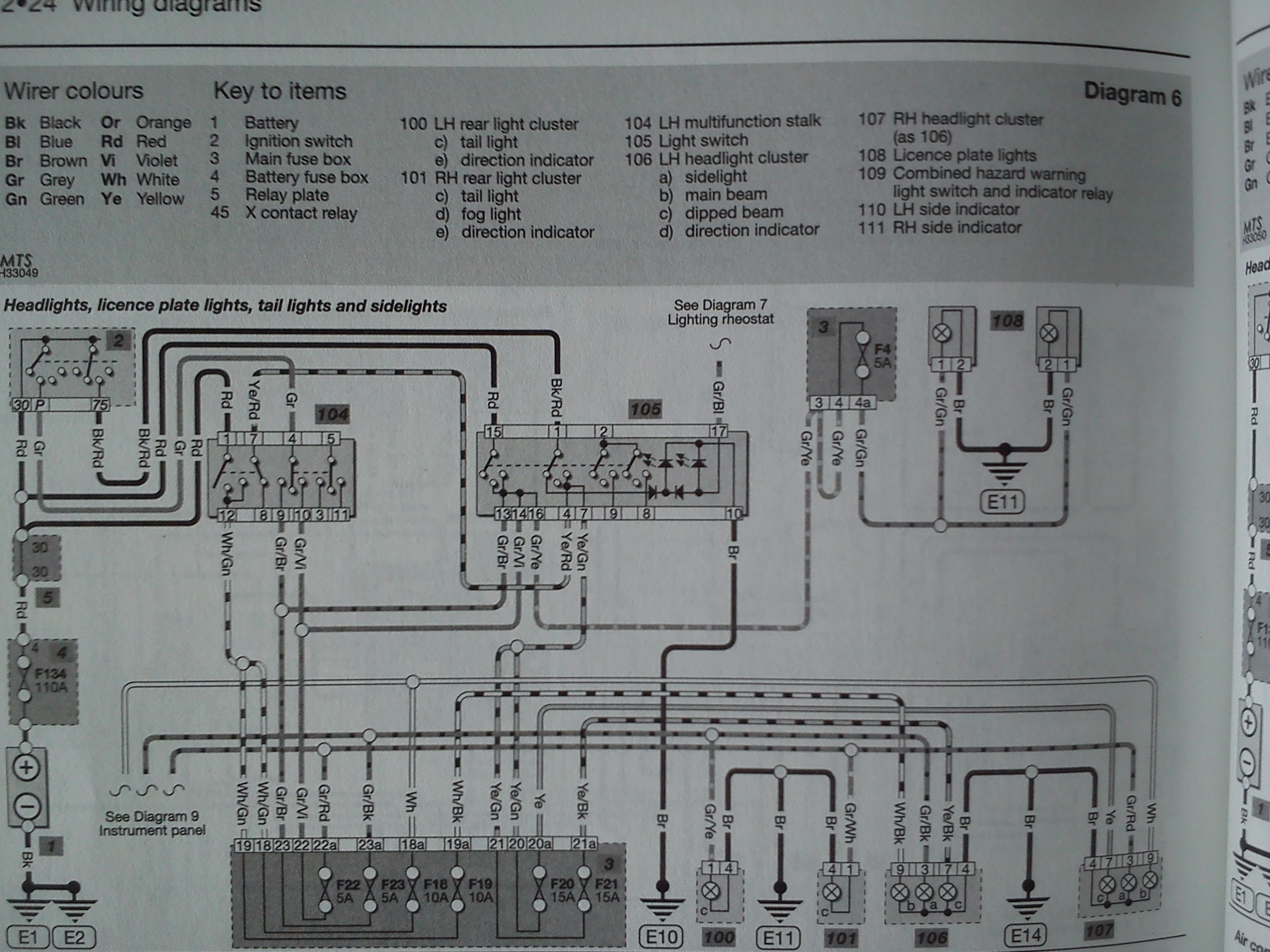 tail light cluster wiring diagram audi sport net photo s from the halfords a3 manual