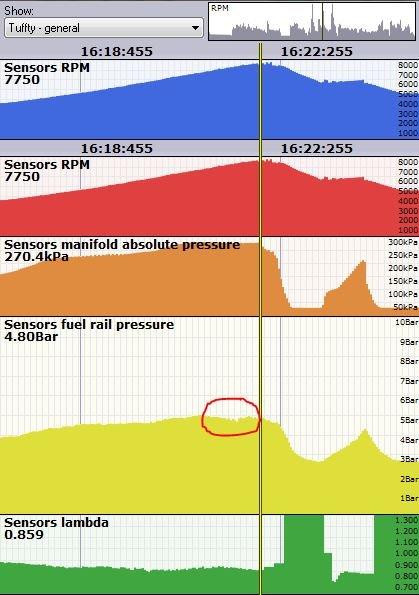 Fuel pressure file 33.JPG