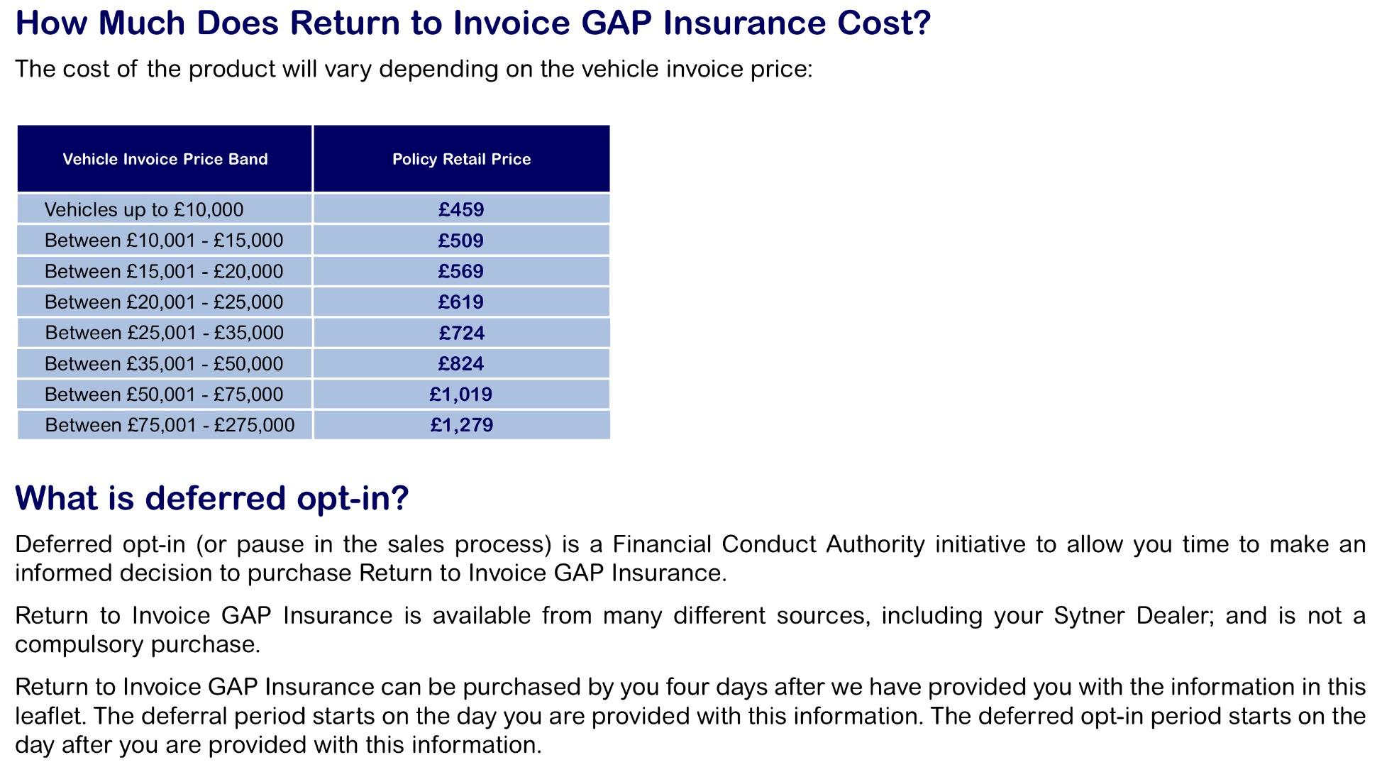 Purchase Gap Insurance — WPDevil