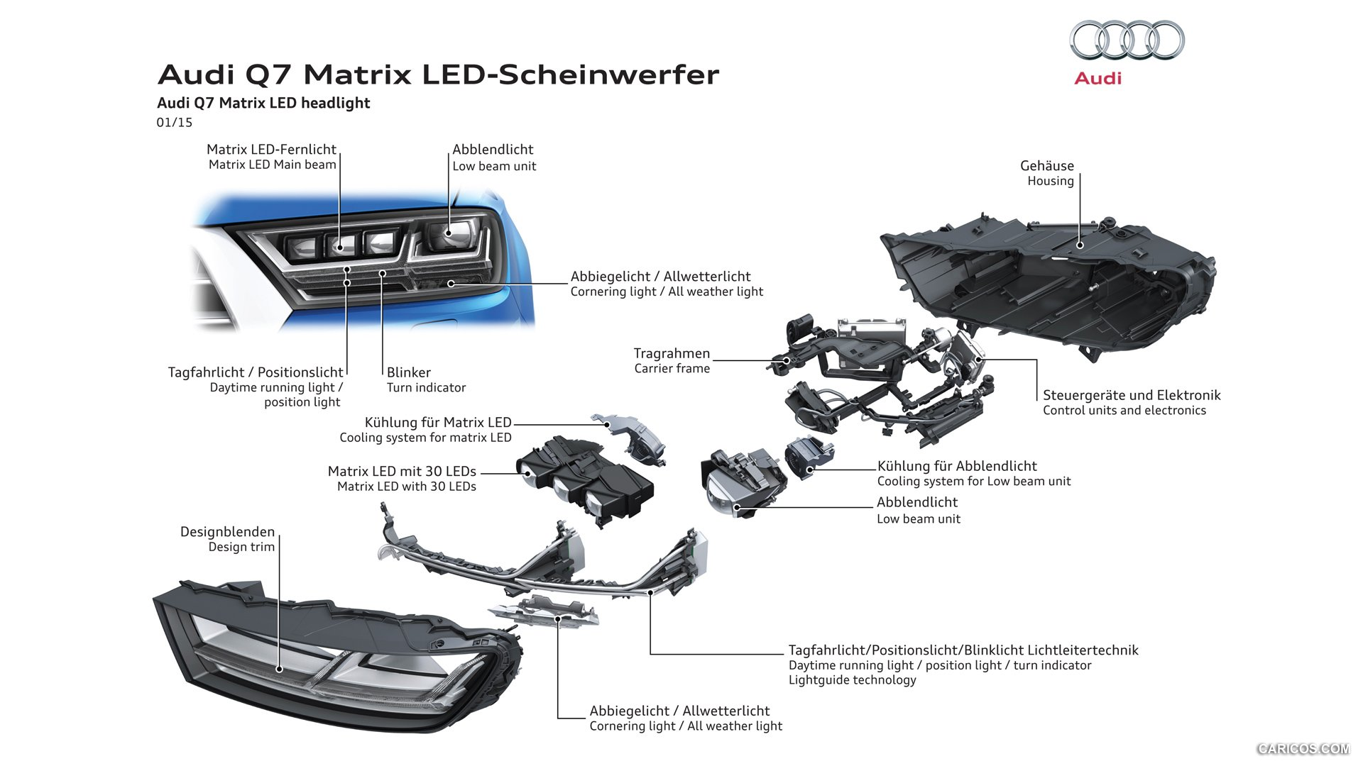Facelift Led Vs Matrix Lights Audi Sport Net