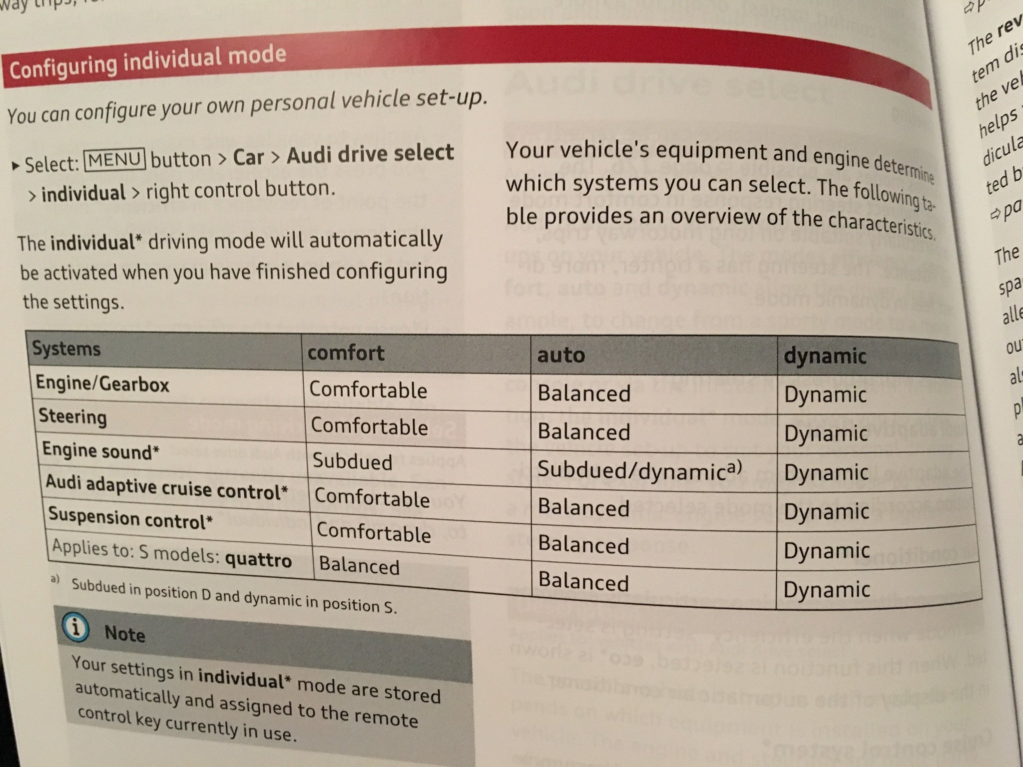 Audi Drive Select Effectiveness