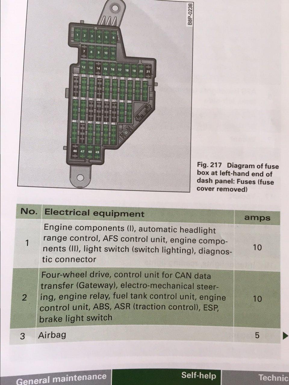 How To Disable Haldex AudiSportnet - Audi s3 haldex wiring diagram