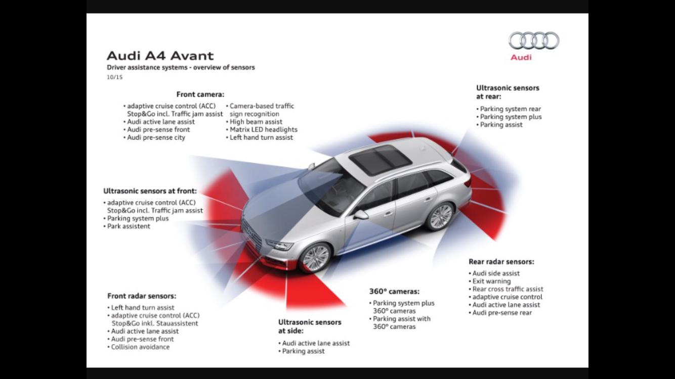 OBD11 | Page 2 | Audi-Sport net