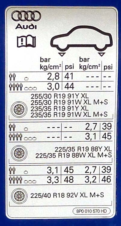 OUR RS3 tyre pressures.jpg