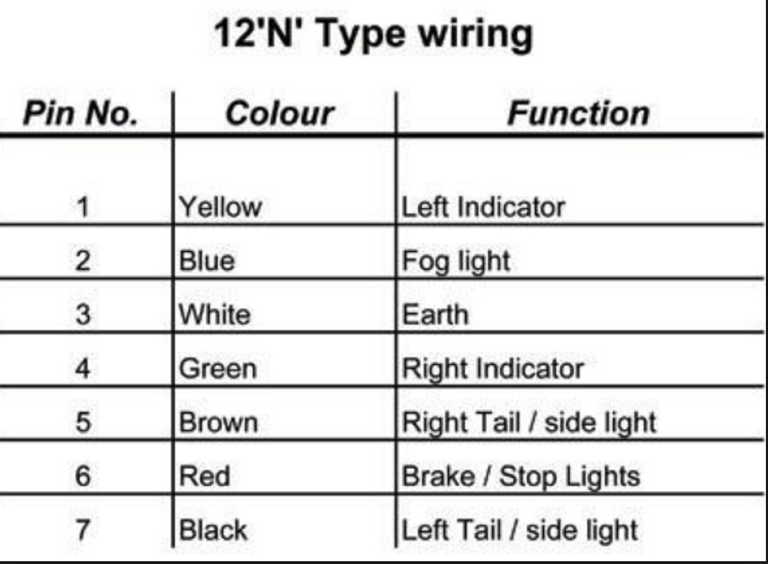Tow Bar Wiring Colours - Residential Electrical Symbols •