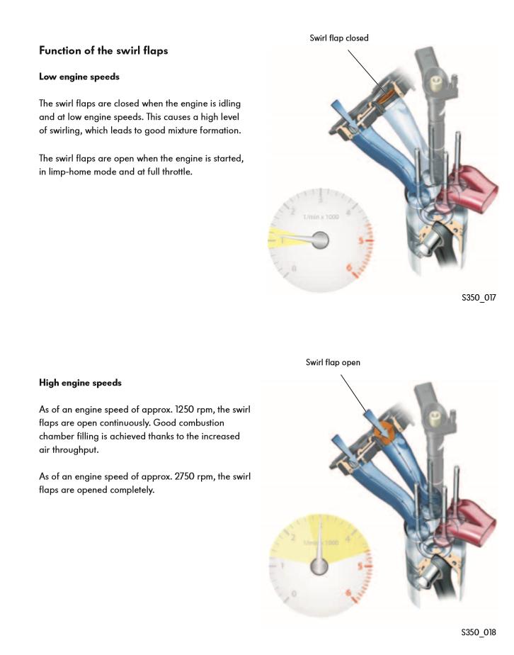 car shaking more on tickover | Audi-Sport net
