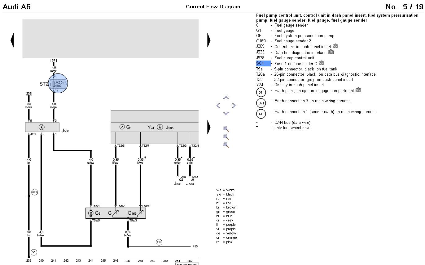 Audi A6 Wiring Diagram Repair Manuals A Diagrams Rs C6 Ecu Towbar Digital