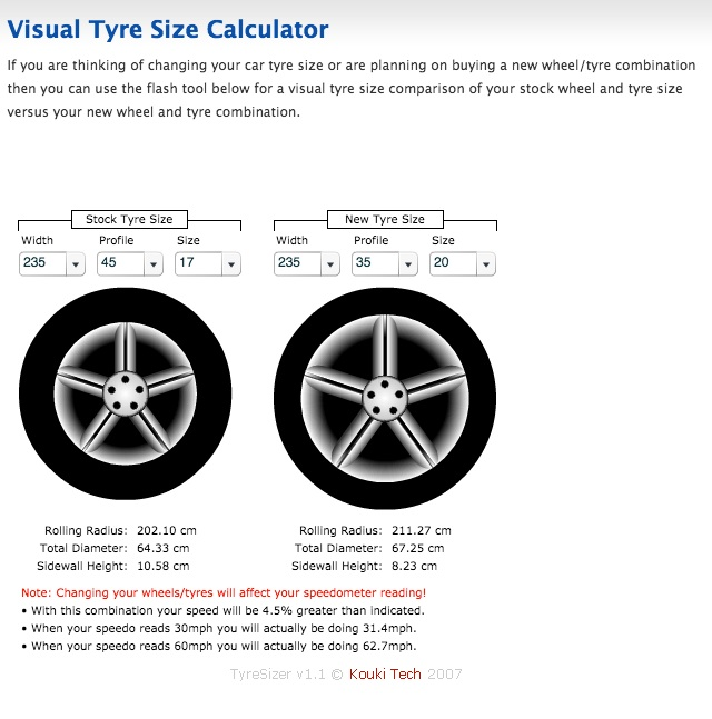 Visual Tyre Size Calculator | Autos Post