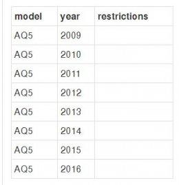 Q5 model years.JPG