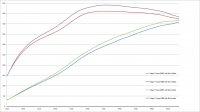 pk402-graph.jpg